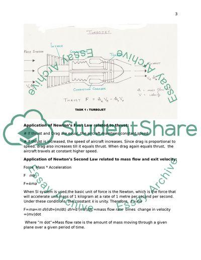 Gas turbine engine basics