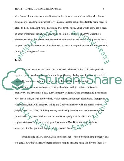 Tranitioning To Registered Nurse Essay Example  Topics And Well  Tranitioning To Registered Nurse
