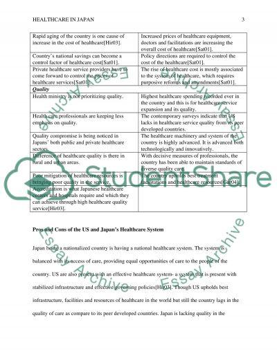 health care utilization paper essay