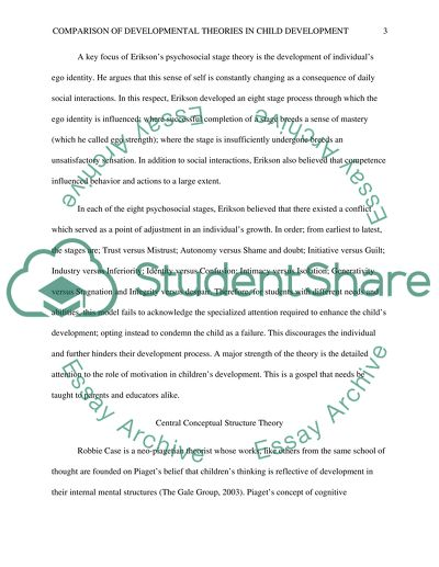 Essay With Thesis Comparison Of Developmental Theories In Child Development  Essay Example Essay Of Newspaper also High School English Essay Topics Comparison Of Developmental Theories In Child Development Essay Informative Synthesis Essay