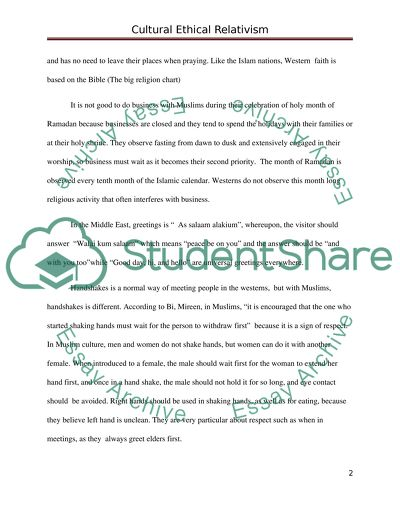 ccot essay example middle east Tips for ccot essays i pre-write ccot pre-write  middle east, southeast asia, or sub-saharan africa  ghana is a key example of the growth of negritude in the .