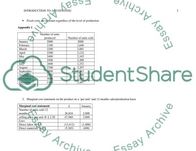 Introduction to accounting essay example