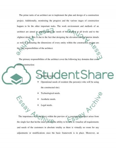 Built environment organisation and Process Essay example