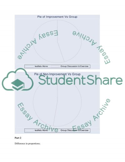 Statistics Assignment essay example