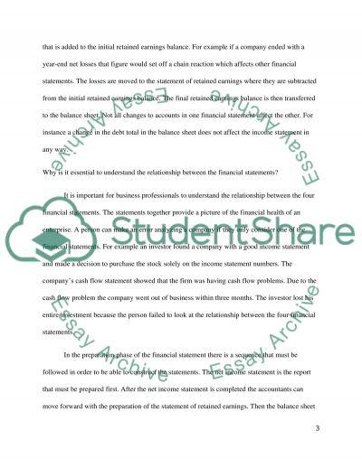 Week 2 Individual Paper essay example