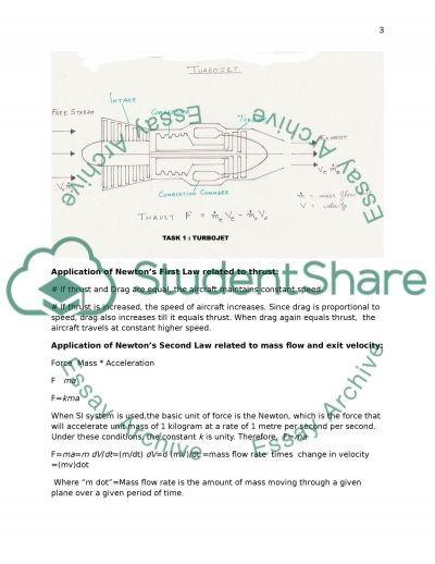 Gas Turbine Engine Basics essay example