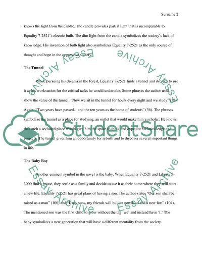 Ayn rand essay