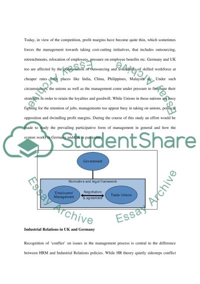 international human resource management essay example