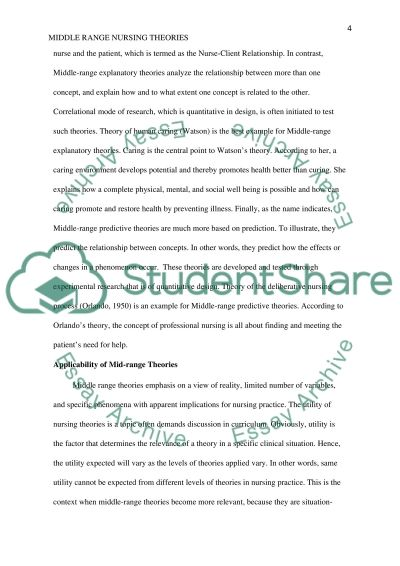 professional research paper examples