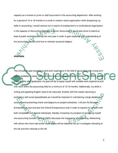 English Essay Outline Format Selfawareness And Career Management  Essays On Health also Public Health Essays Selfawareness And Career Management  Essay Example  Topics And  Thesis Statement Essay