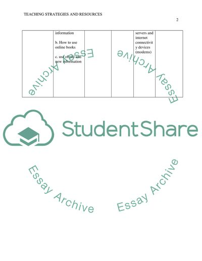 Lesson Planning: Strategies and Resources