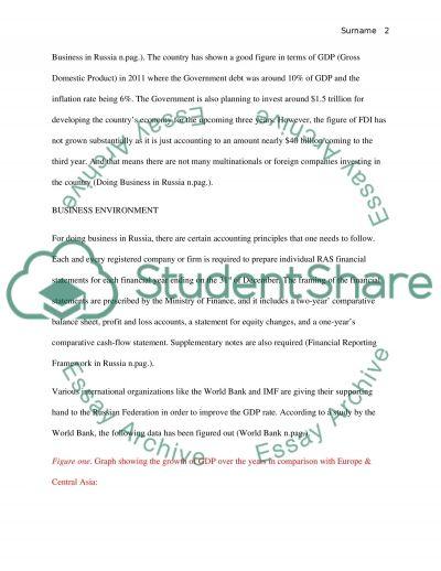 Internaional Accounting essay example