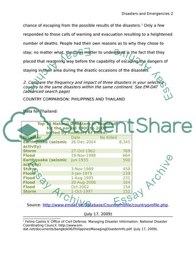 MHE503 Survey of Emergency and Disaster Mgt Module 1 SLP