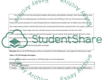 National Council of Teachers of Mathematics (NCTM) Principles and Process Standards Worksheet
