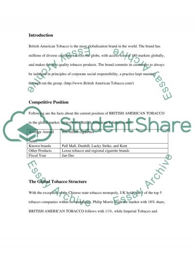 Managing human resources in business context essay example
