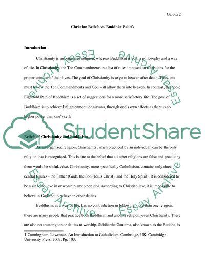 Description essay topics