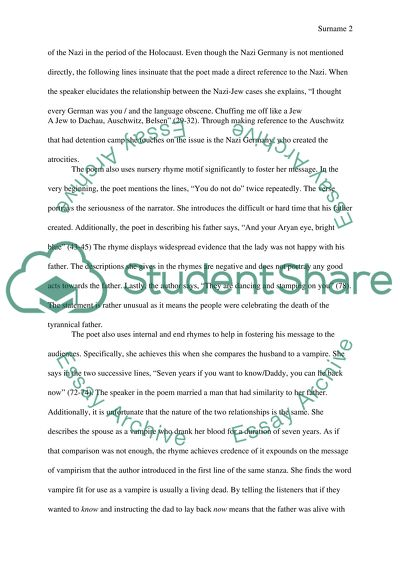 Close reading a poem and thesis-driven essay