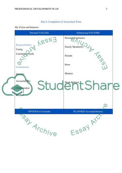 Week 5 Assignment 2 : Professional Development Plan Case Study