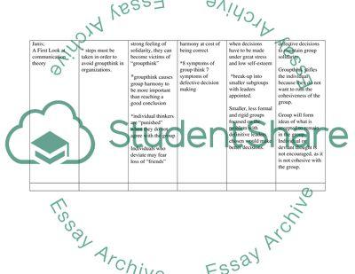 Individuals and Environments Matrix