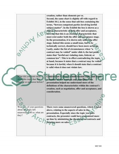 Strategies for successful writing essay example