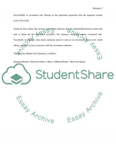 Market rate of return essay example