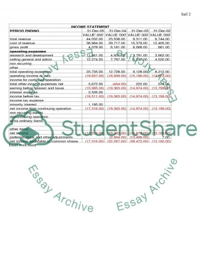 Annual report analysis essay example