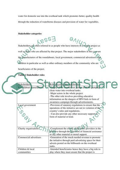 stakeholder and governance analysis essay example  topics and well  stakeholder and governance analysis