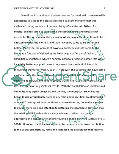Abstract and outline for research paper