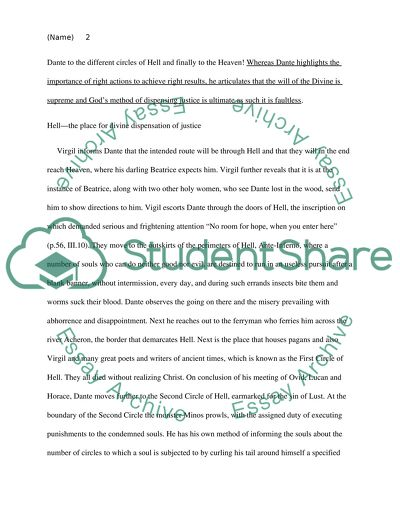 Purgatorin  Key Instructions Received By Dante Essay Purgatorin  Key Instructions Received By Dante High School Essay Samples also Thesis Examples In Essays  Essay Examples For High School