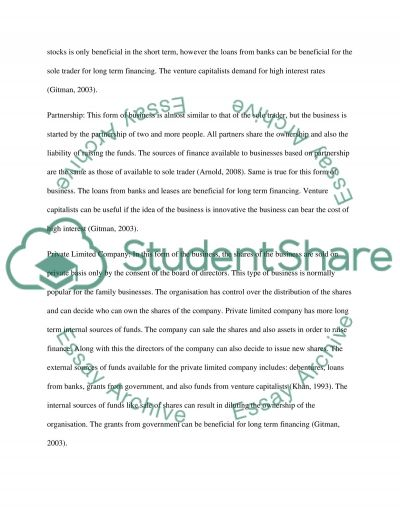 managing financial resources and decisions essay  managing financial resources and decisions essay example
