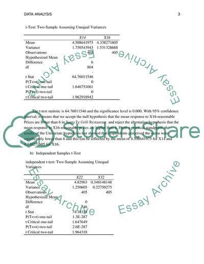 santa fe grill restaurant survey essay example topics and well