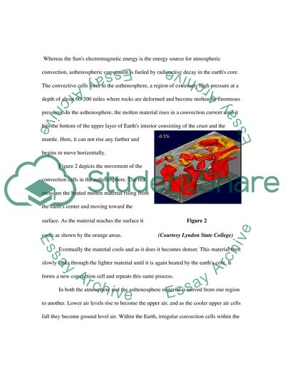 convection currents essay example