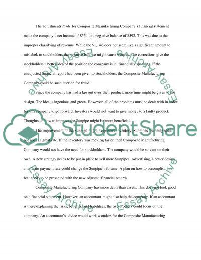 Composite case Memo(The Final Installment) essay example