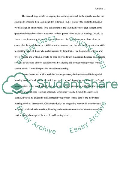 Learning Style: Read/Write