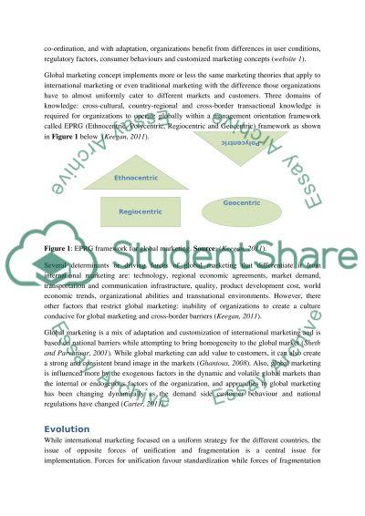Global Marketing essay example