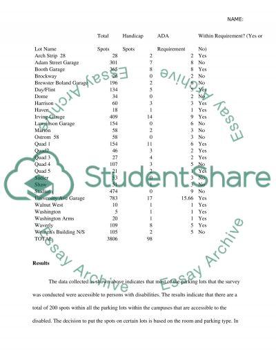 Project on Syracuse University Handicap Access essay example