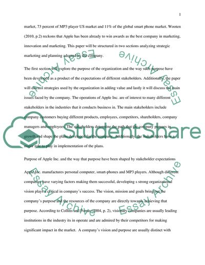 essay about apple products