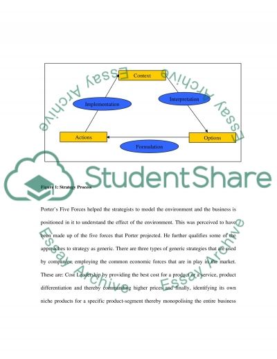 re assignment essay example