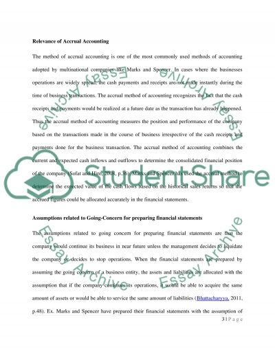 Financial Accounting coursework essay example