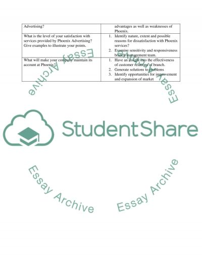Organizing, researching andillustrating your material essay example