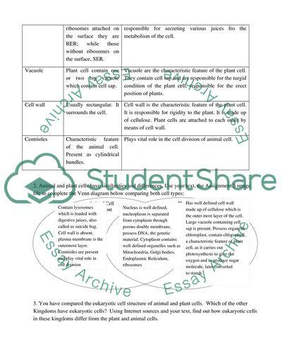 Assignment 5, Biology