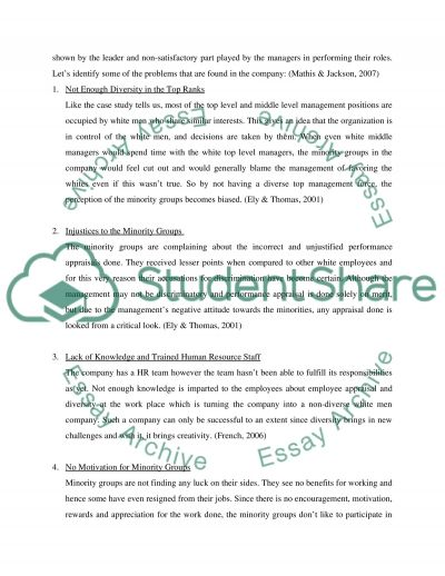 Management of Human Resources Essay example