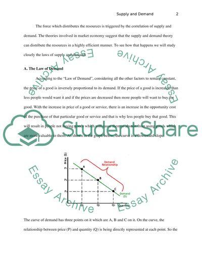 Microeconomics Summary paper
