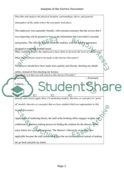 Individual written assignmnet 4 essay example