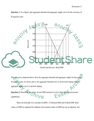 Aggregate Demand And Aggregate Supply Essay Example  Topics And  Aggregate Demand And Aggregate Supply