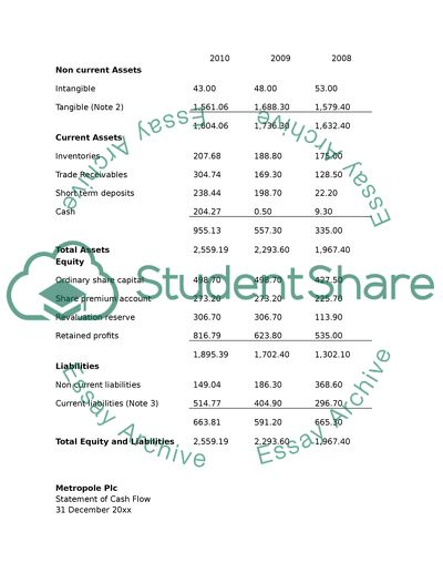 Preparation of accounts and Essay
