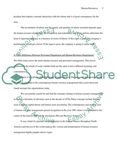 Human Resources Essay Example  Topics And Well Written Essays  Human Resources Read Textpreview Thesis Statement Examples For Persuasive Essays also Student Life Essay In English  Essay For Science