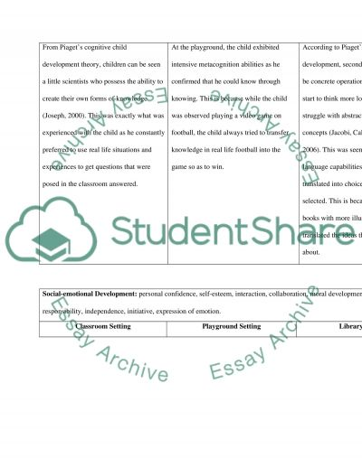 Child Development through Interaction, Observation and Conversation essay example