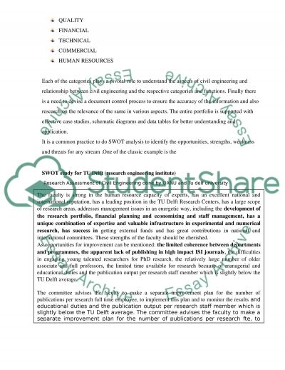 Management portfolio essay example