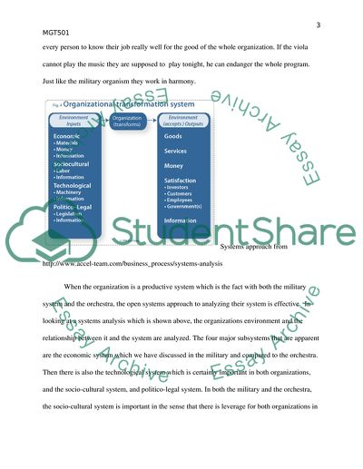 MGT501 - Management and Organizational Behavior Mod 2 Case Assignment
